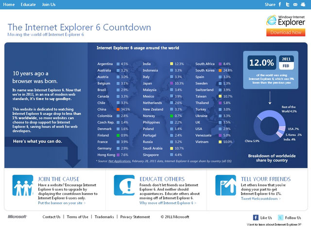 ie6 coundown